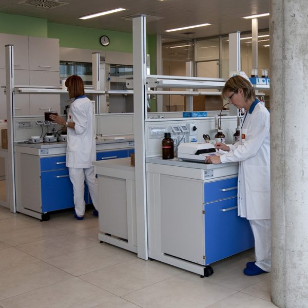 Quality control, research and development laboratories